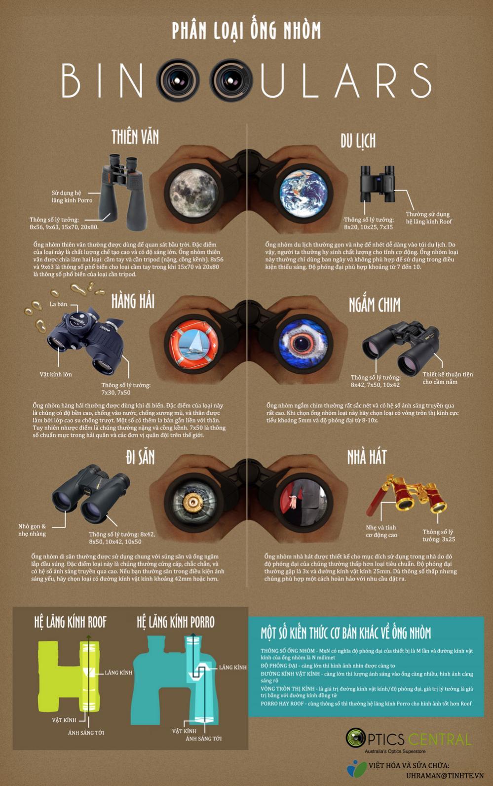 binoculars2.